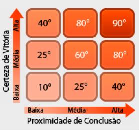 Crm_temperatura